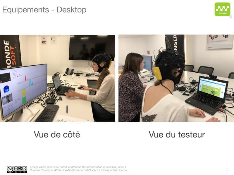 photo des testeurs, avec bonnet connecté avec plein de capteurs, devant un ordinateur